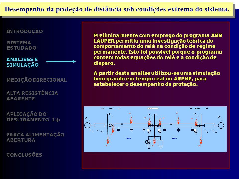 Desempenho da proteção de distância sob condições extrema do sistema.