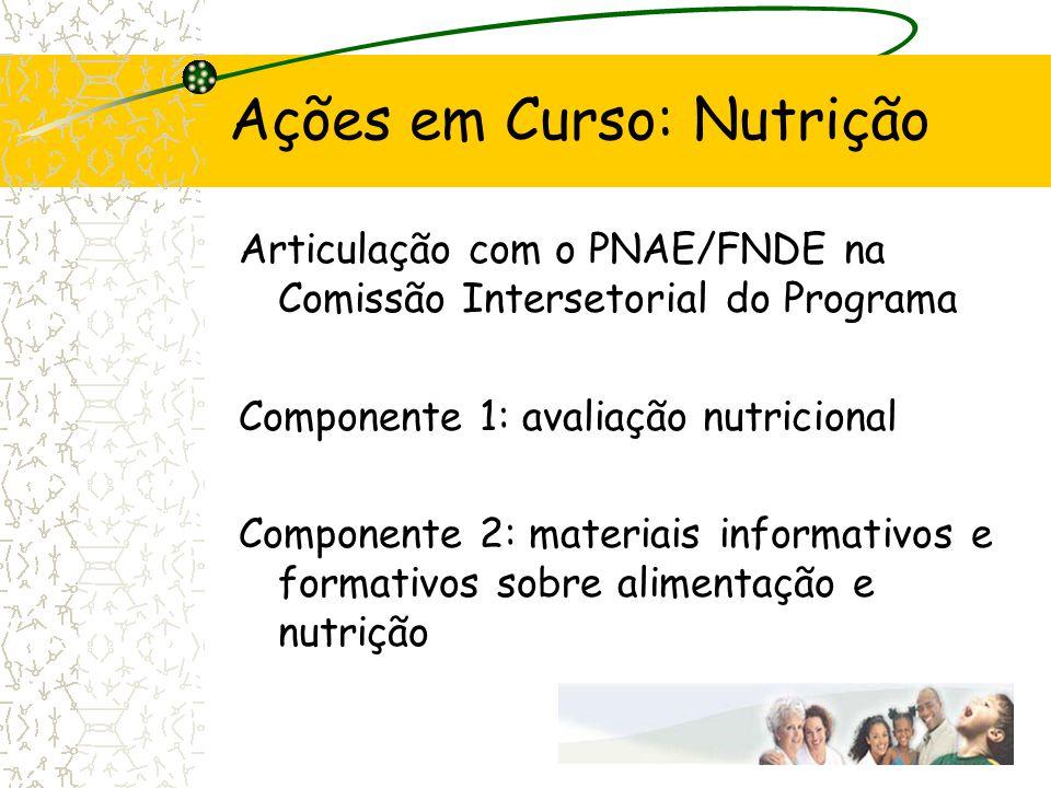 Ações em Curso: Nutrição