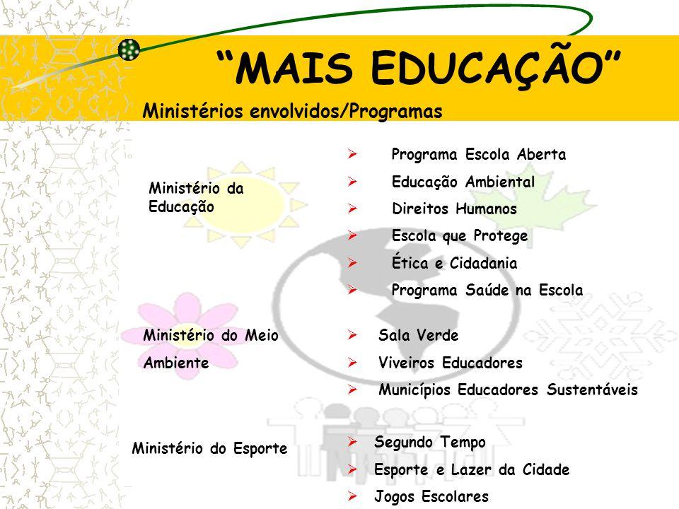MAIS EDUCAÇÃO Ministérios envolvidos/Programas