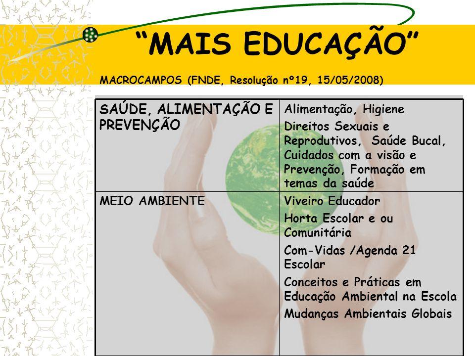MAIS EDUCAÇÃO SAÚDE, ALIMENTAÇÃO E PREVENÇÃO Viveiro Educador