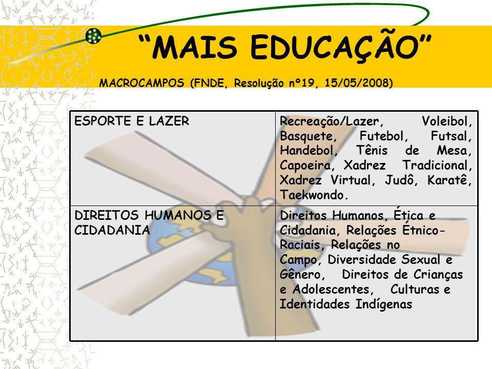 MAIS EDUCAÇÃO MACROCAMPOS (FNDE, Resolução nº19, 15/05/2008)
