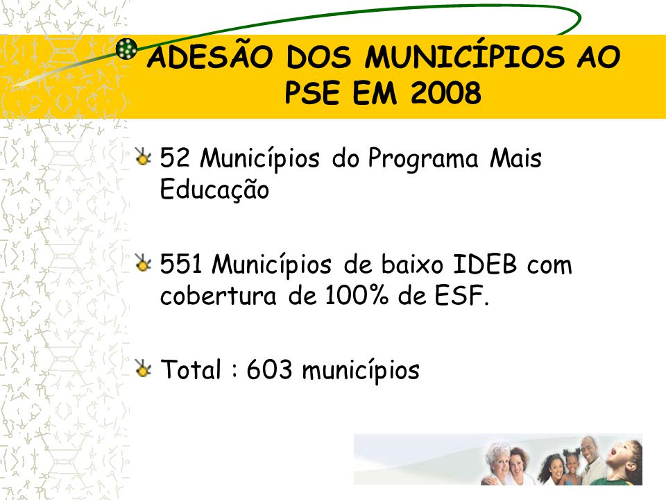ADESÃO DOS MUNICÍPIOS AO PSE EM 2008