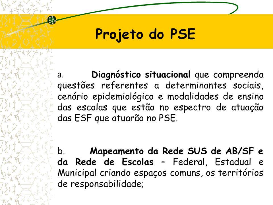 Projeto do PSE