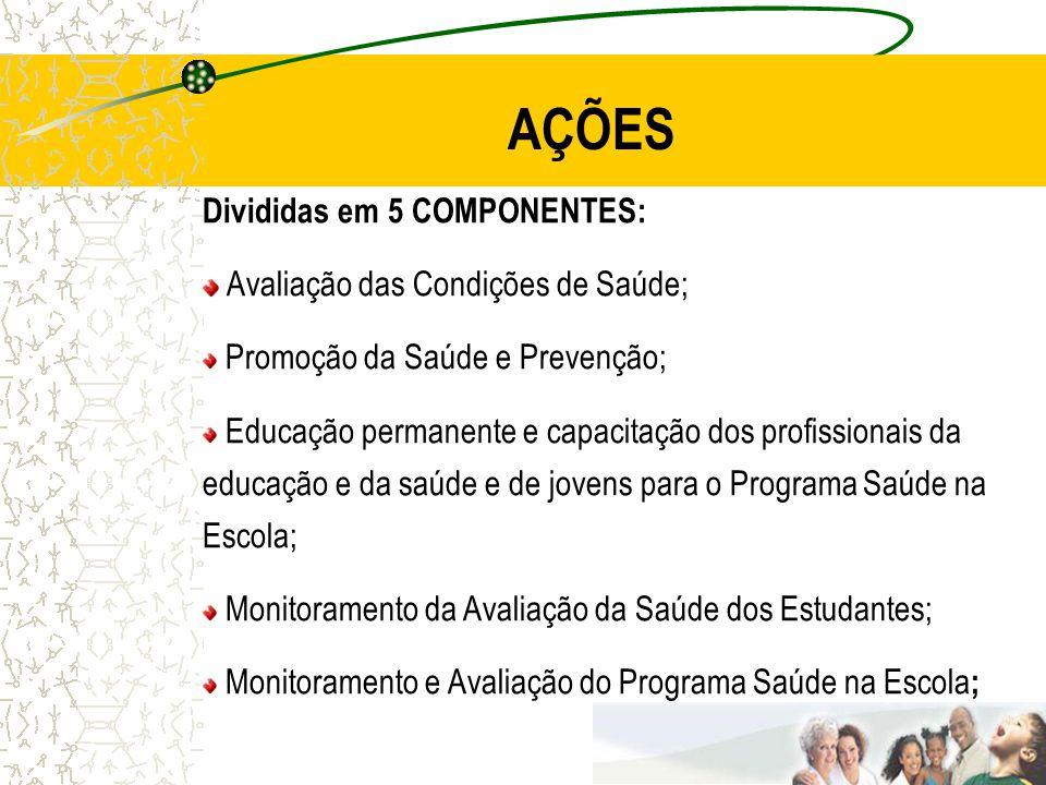 AÇÕES Divididas em 5 COMPONENTES: Avaliação das Condições de Saúde;