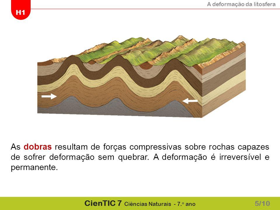 As dobras resultam de forças compressivas sobre rochas capazes de sofrer deformação sem quebrar. A deformação é irreversível e permanente.