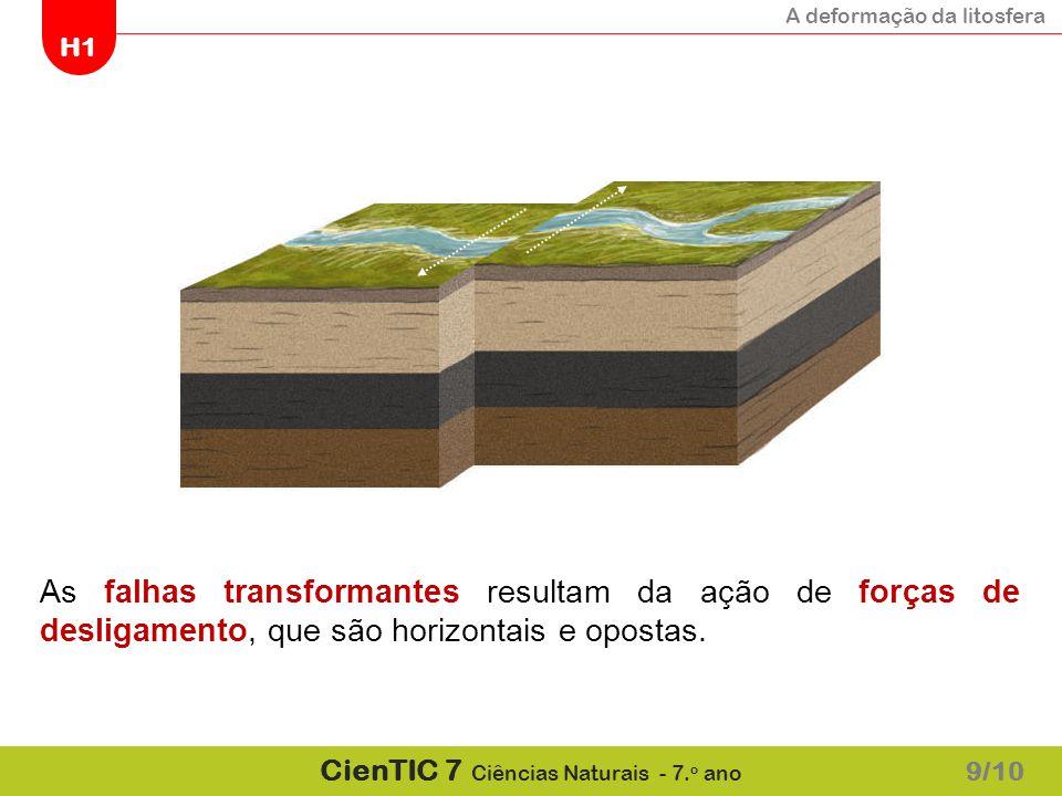 As falhas transformantes resultam da ação de forças de desligamento, que são horizontais e opostas.