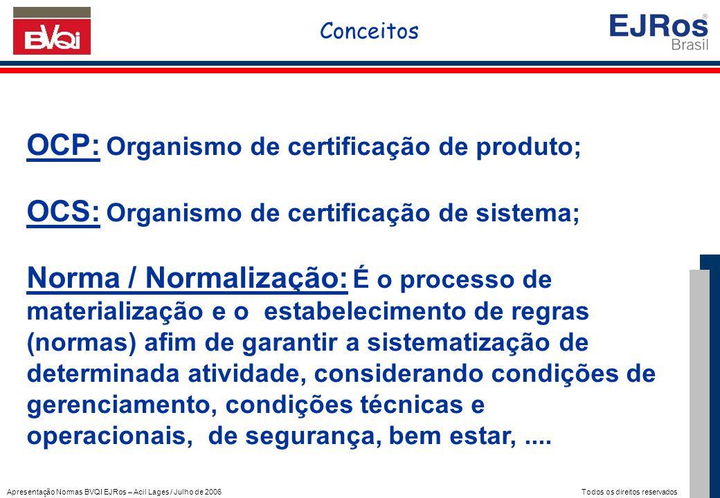 OCP: Organismo de certificação de produto;