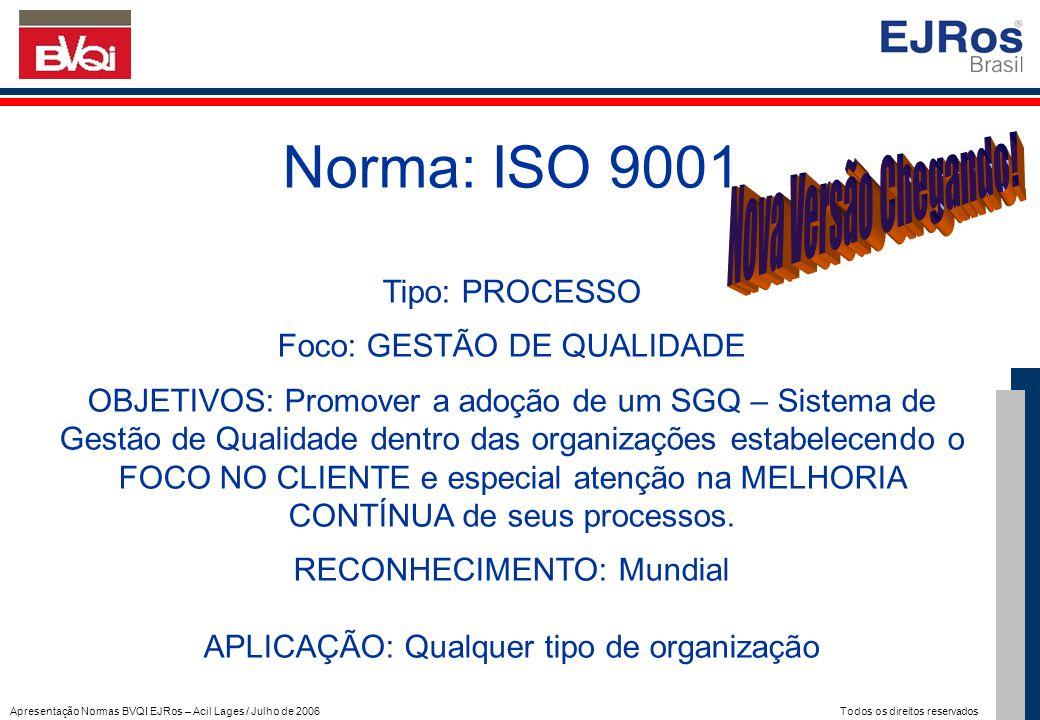 Norma: ISO 9001 Nova Versão Chegando! Tipo: PROCESSO