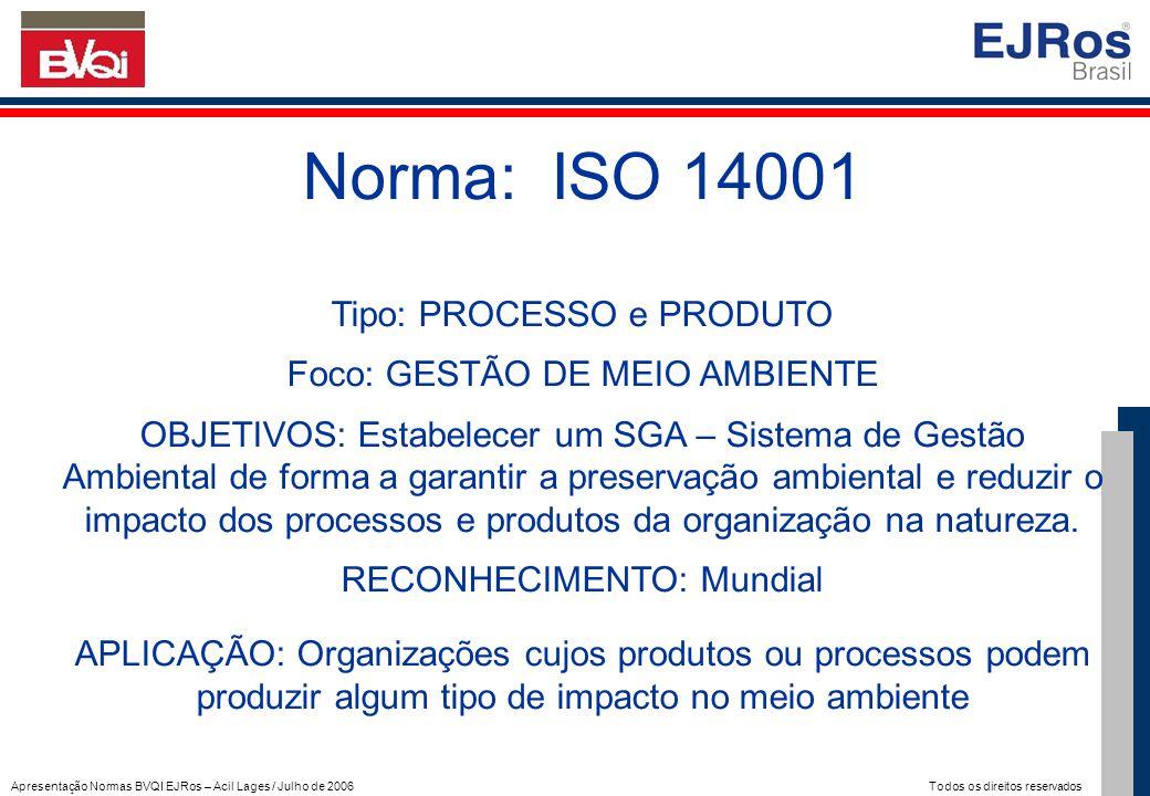 Norma: ISO 14001 Tipo: PROCESSO e PRODUTO