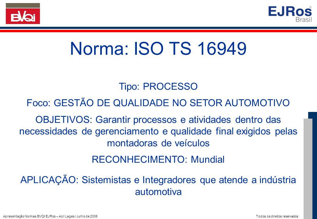 Norma: ISO TS 16949 Tipo: PROCESSO