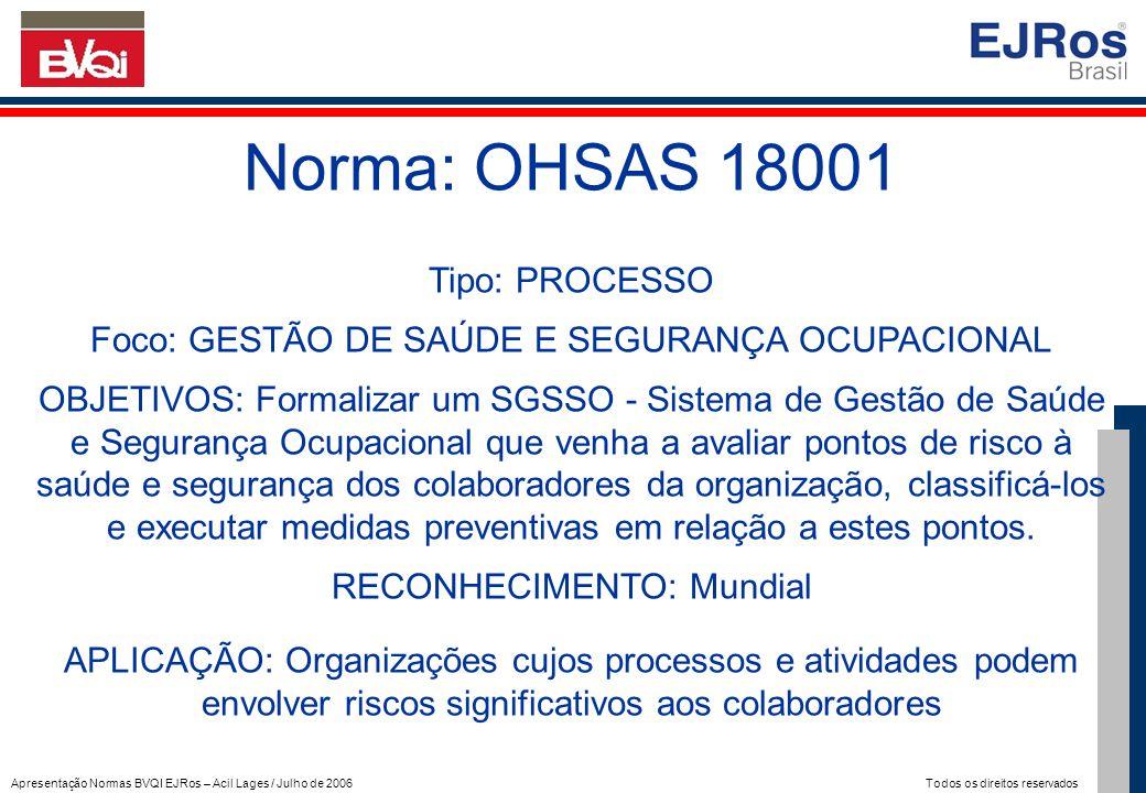 Norma: OHSAS 18001 Tipo: PROCESSO