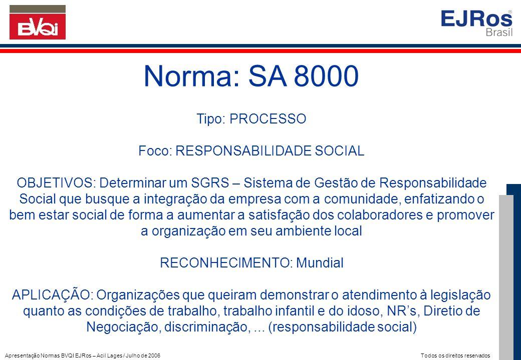 Norma: SA 8000 Tipo: PROCESSO Foco: RESPONSABILIDADE SOCIAL