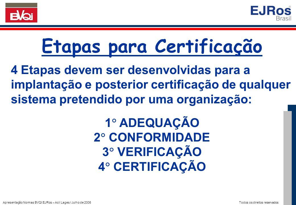 Etapas para Certificação