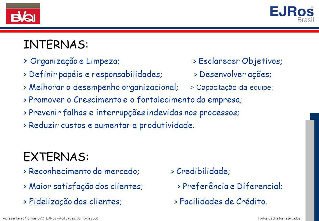 INTERNAS: > Organização e Limpeza; > Esclarecer Objetivos;