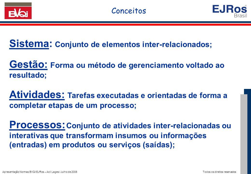 Sistema: Conjunto de elementos inter-relacionados;