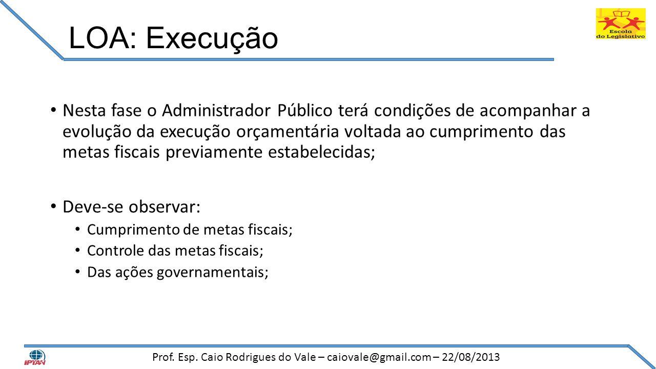 Prof. Esp. Caio Rodrigues do Vale – caiovale@gmail.com – 22/08/2013