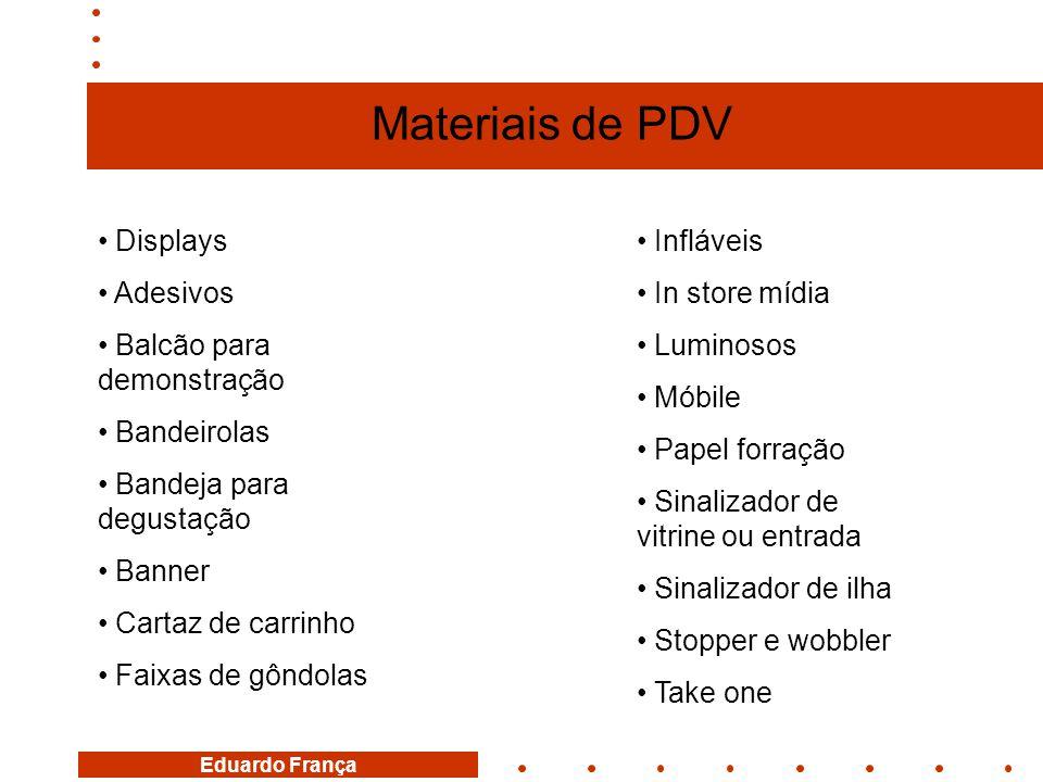Materiais de PDV Displays Adesivos Balcão para demonstração
