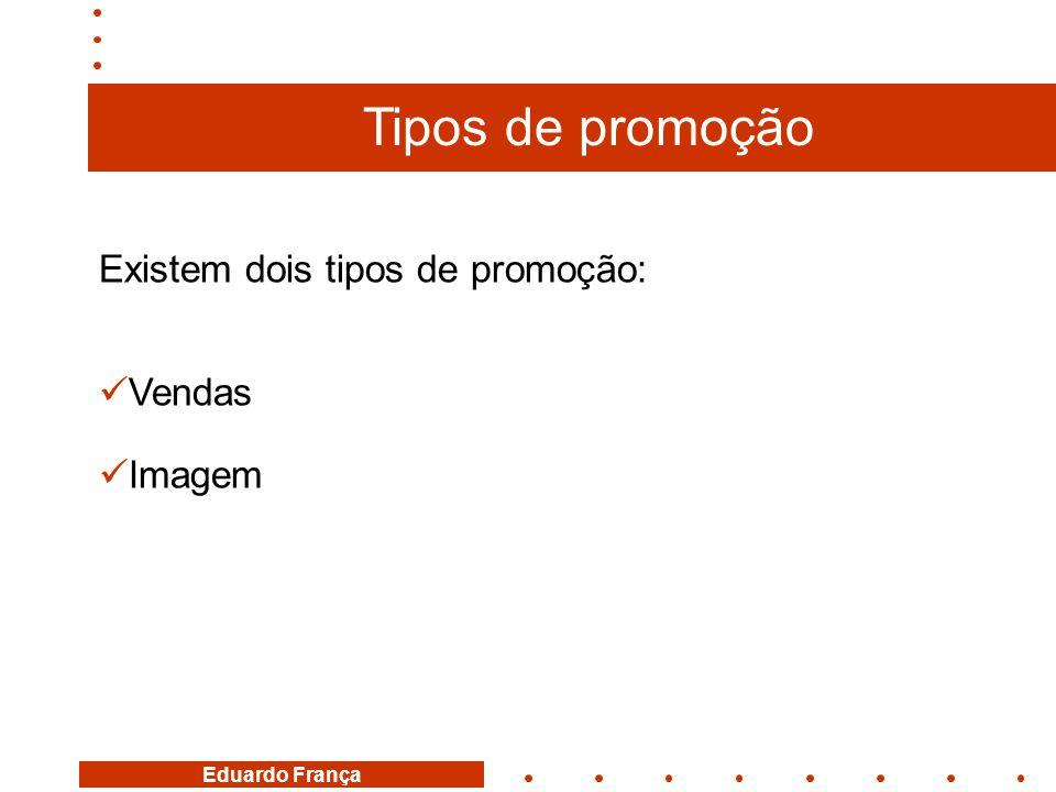 Tipos de promoção Existem dois tipos de promoção: Vendas Imagem