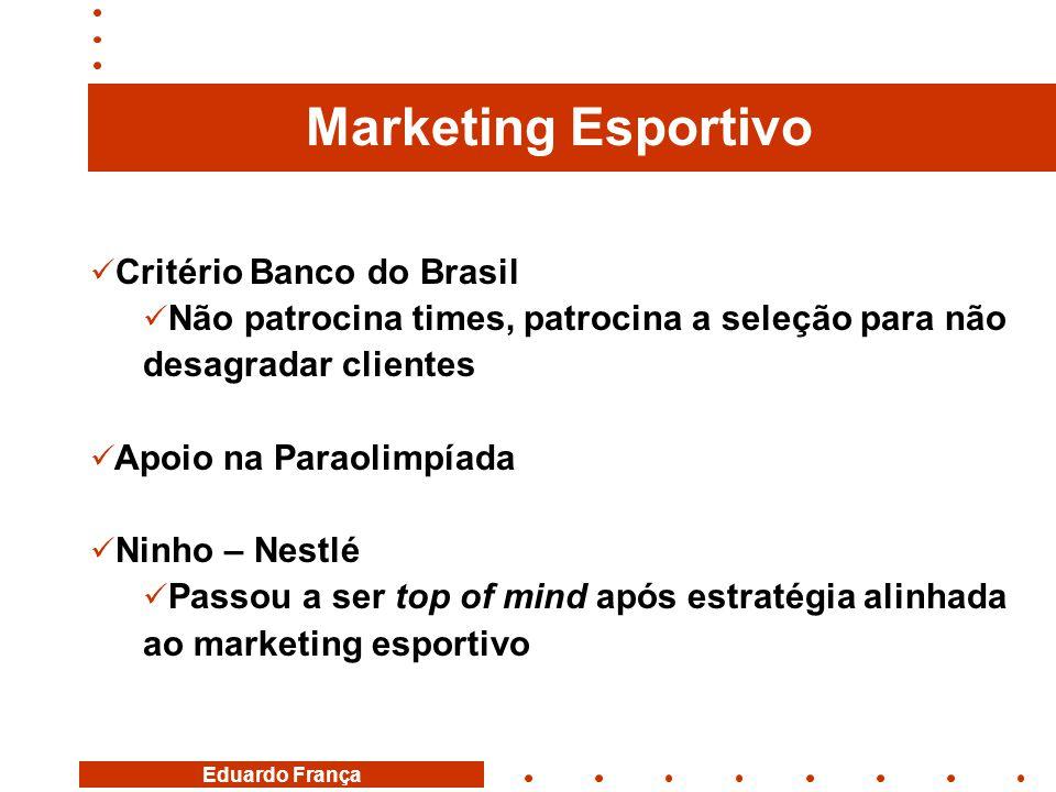 Marketing Esportivo Critério Banco do Brasil