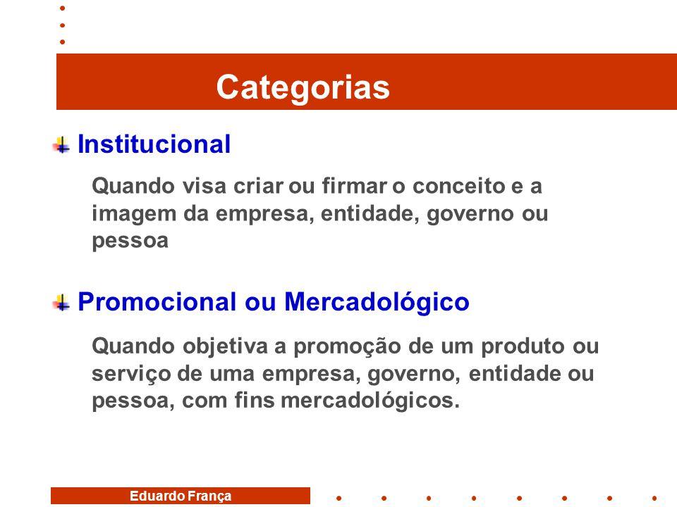 Categorias Institucional Promocional ou Mercadológico