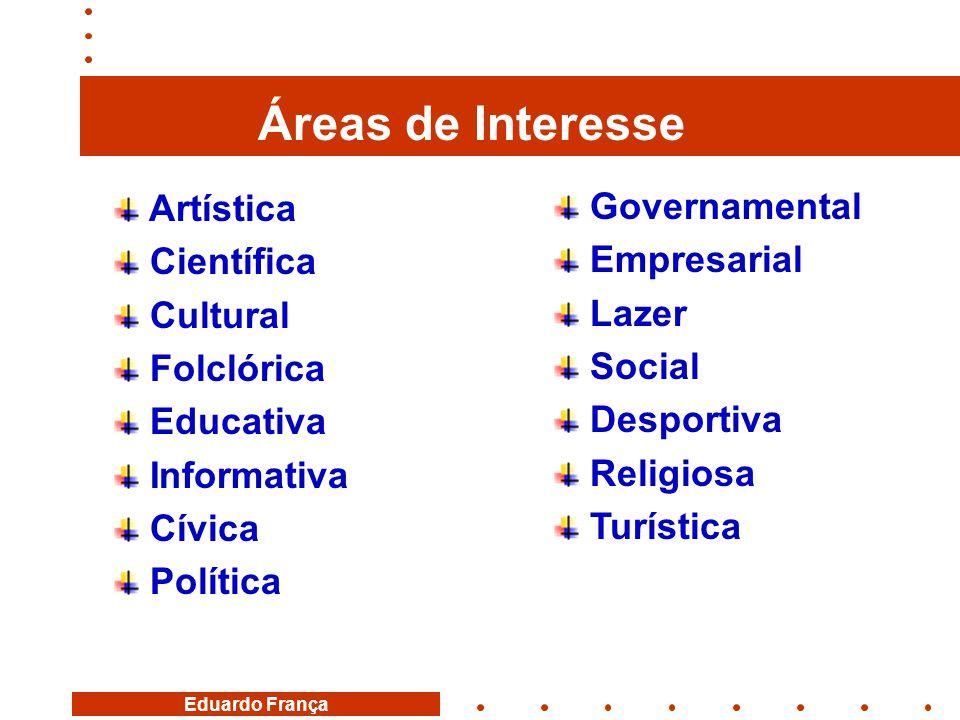 Áreas de Interesse Artística Governamental Científica Empresarial