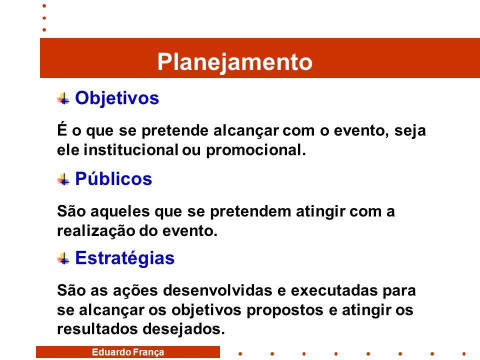 Planejamento Objetivos Públicos Estratégias