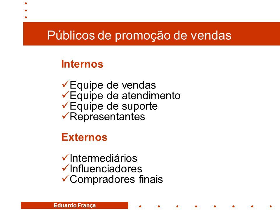 Públicos de promoção de vendas