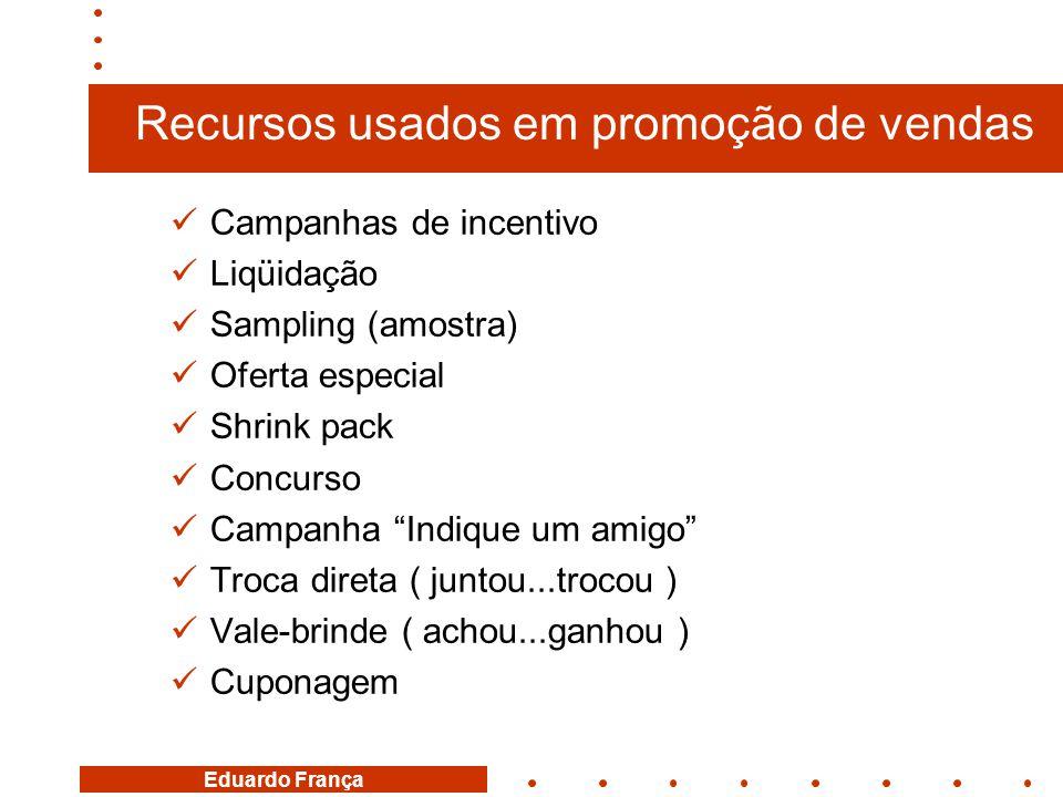 Recursos usados em promoção de vendas