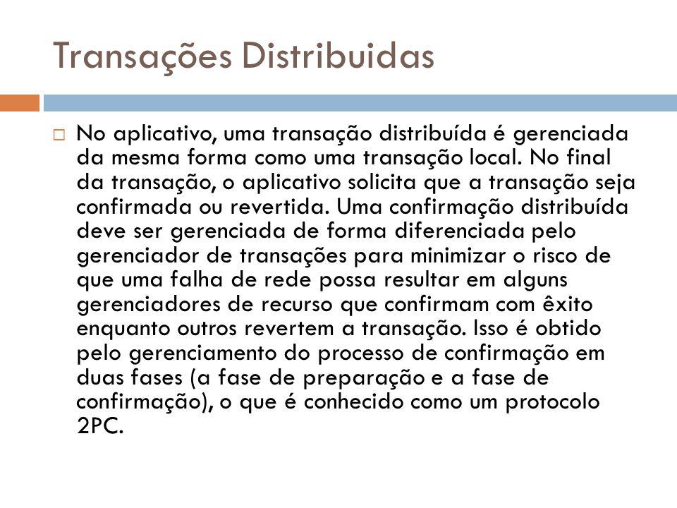 Transações Distribuidas