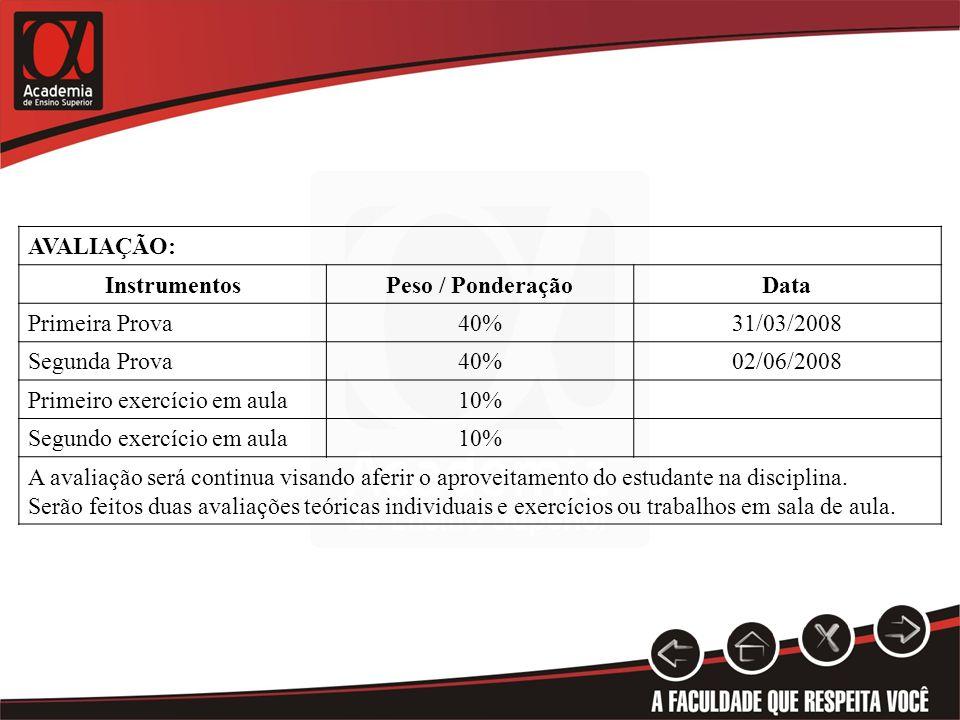 AVALIAÇÃO: Instrumentos. Peso / Ponderação. Data. Primeira Prova. 40% 31/03/2008. Segunda Prova.