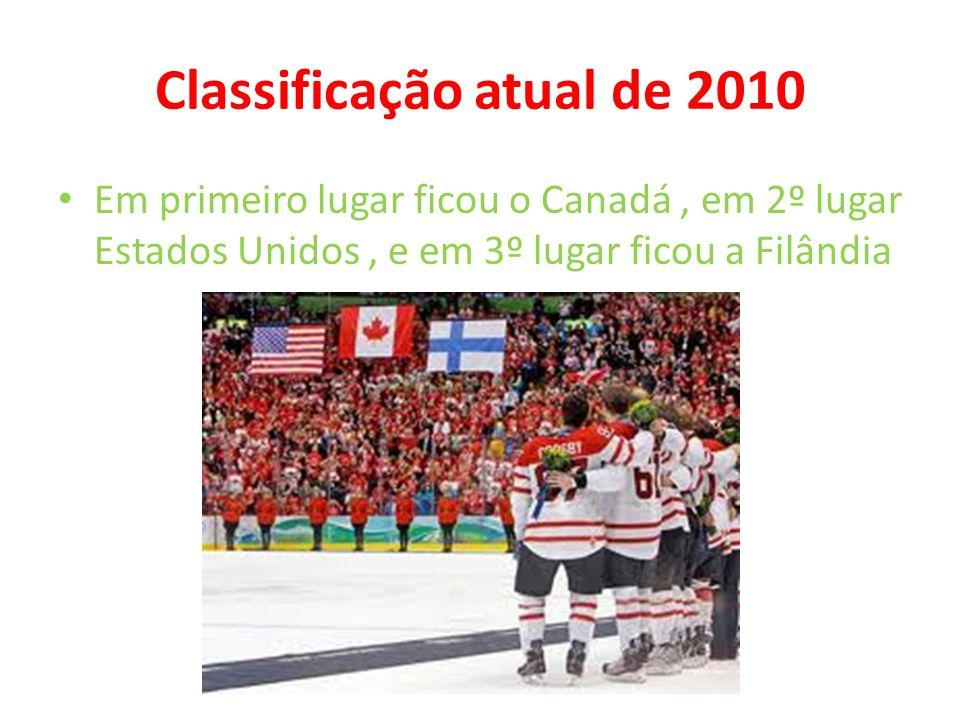 Classificação atual de 2010
