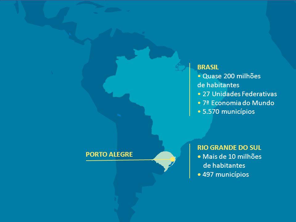 BRASIL • Quase 200 milhões de habitantes. • 27 Unidades Federativas. • 7ª Economia do Mundo.