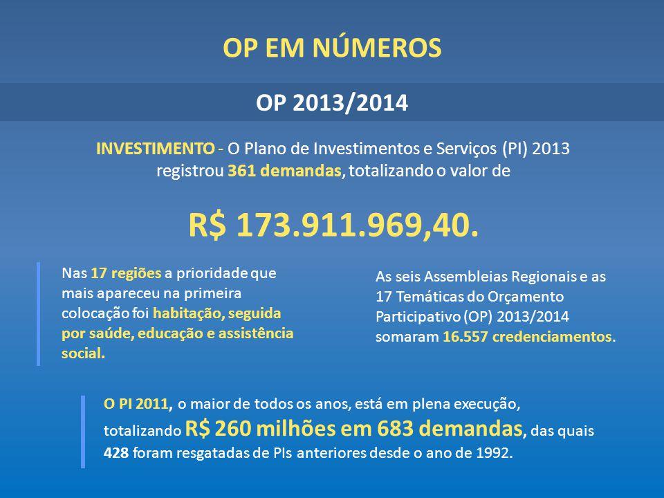 OP EM NÚMEROS OP 2013/2014. INVESTIMENTO - O Plano de Investimentos e Serviços (PI) 2013. registrou 361 demandas, totalizando o valor de.