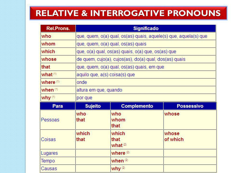 RELATIVE & INTERROGATIVE PRONOUNS