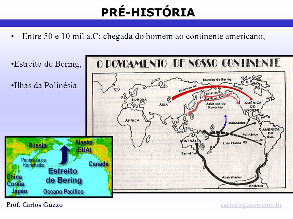 Entre 50 e 10 mil a.C: chegada do homem ao continente americano;