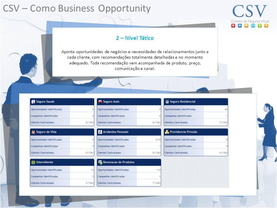 CSV – Como Business Opportunity