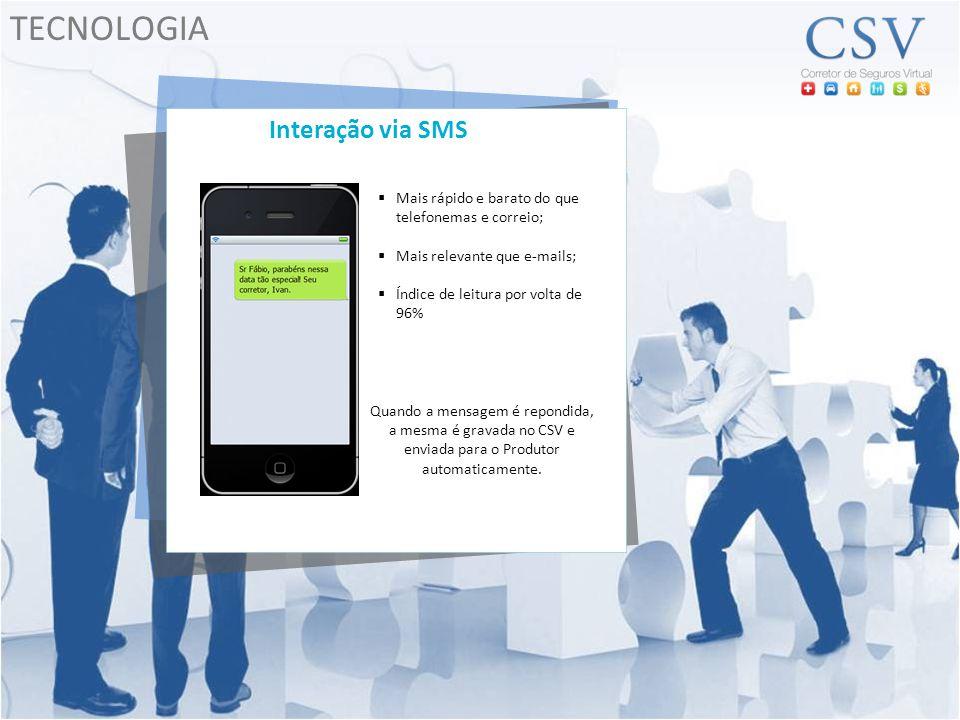 TECNOLOGIA Interação via SMS