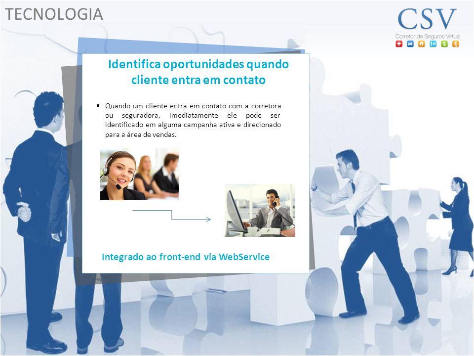 TECNOLOGIA Identifica oportunidades quando cliente entra em contato