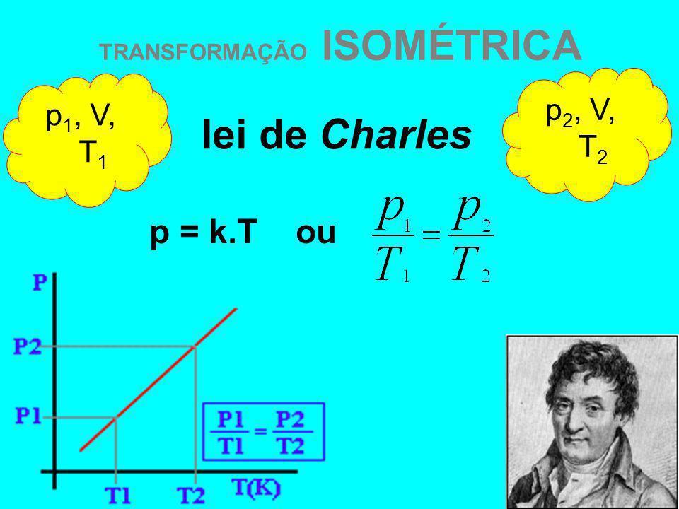TRANSFORMAÇÃO ISOMÉTRICA