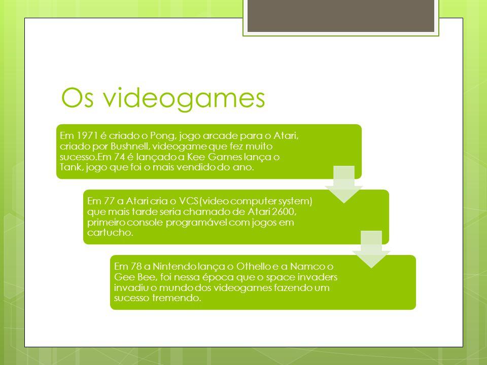 Os videogames