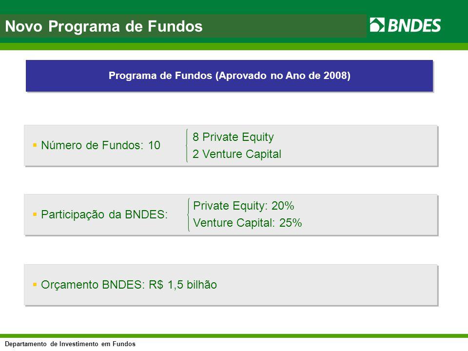 Programa de Fundos (Aprovado no Ano de 2008)