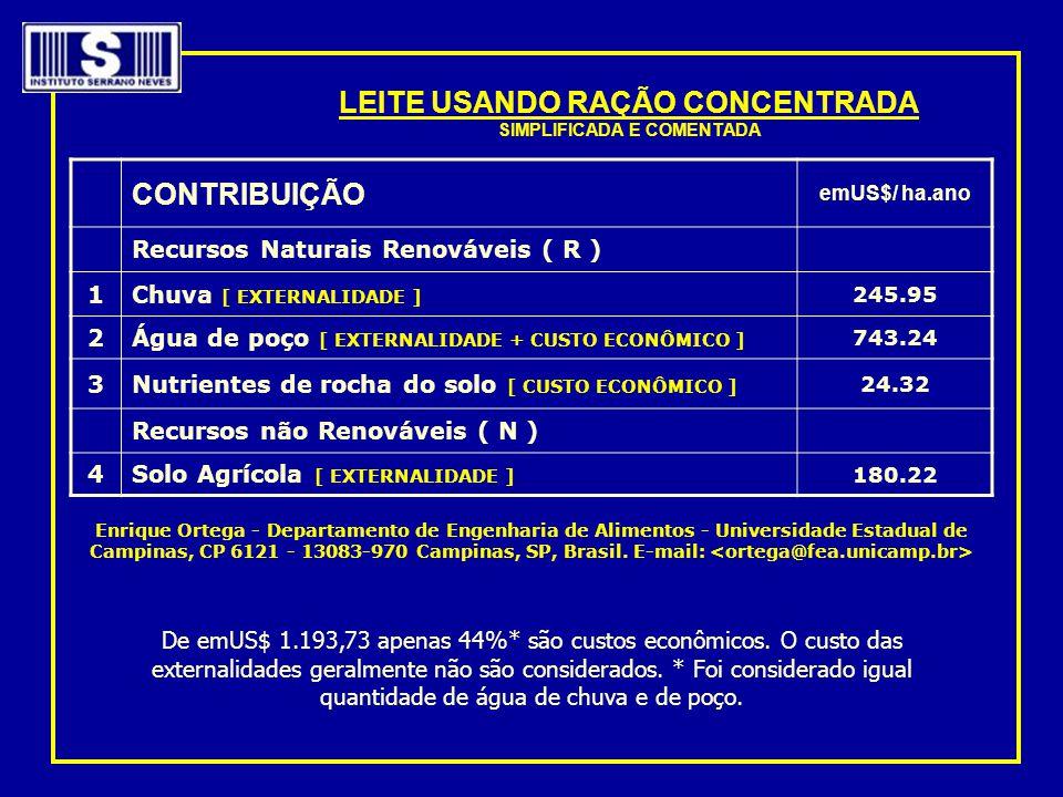 LEITE USANDO RAÇÃO CONCENTRADA SIMPLIFICADA E COMENTADA