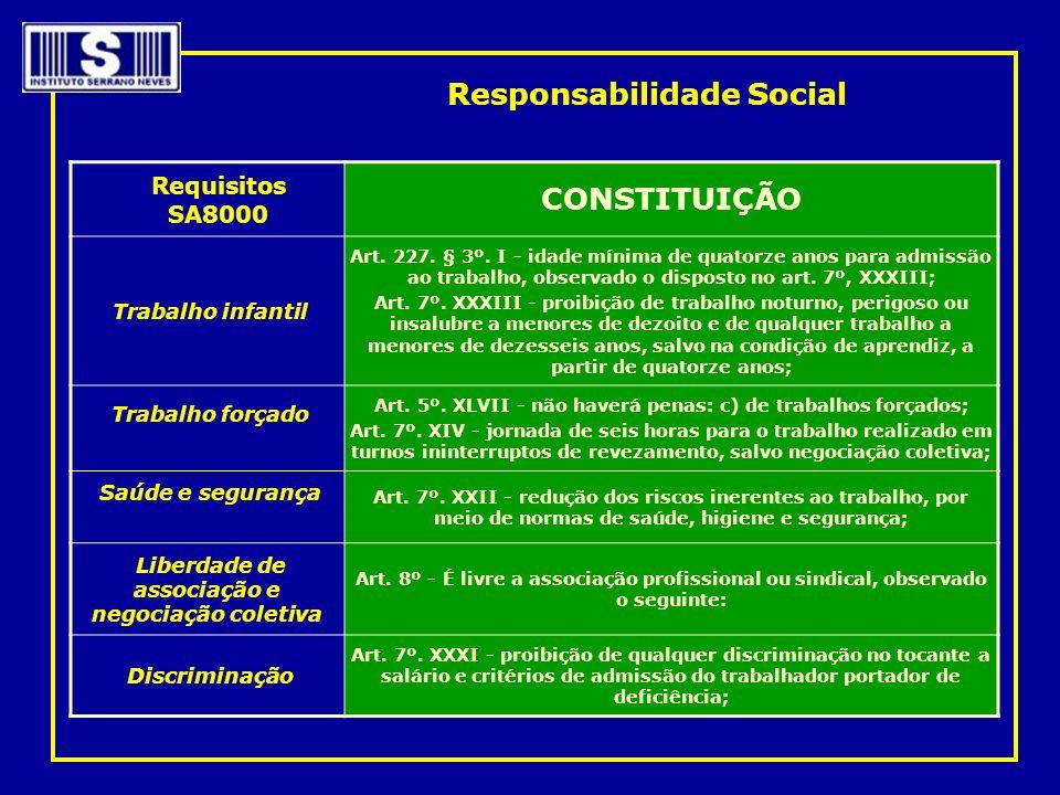 Responsabilidade Social CONSTITUIÇÃO