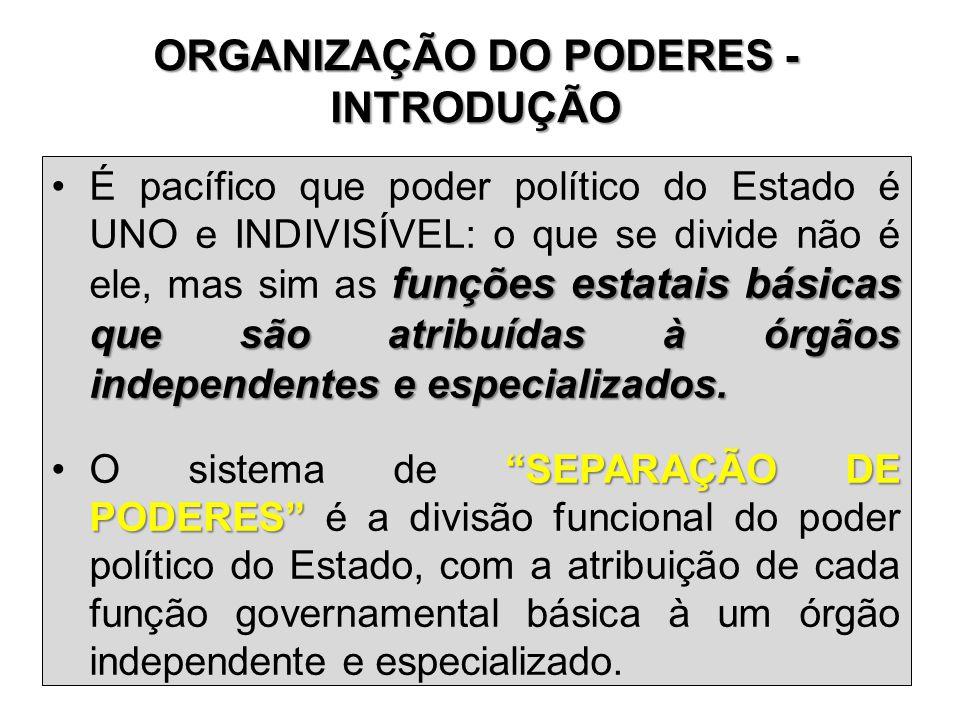 ORGANIZAÇÃO DO PODERES - INTRODUÇÃO