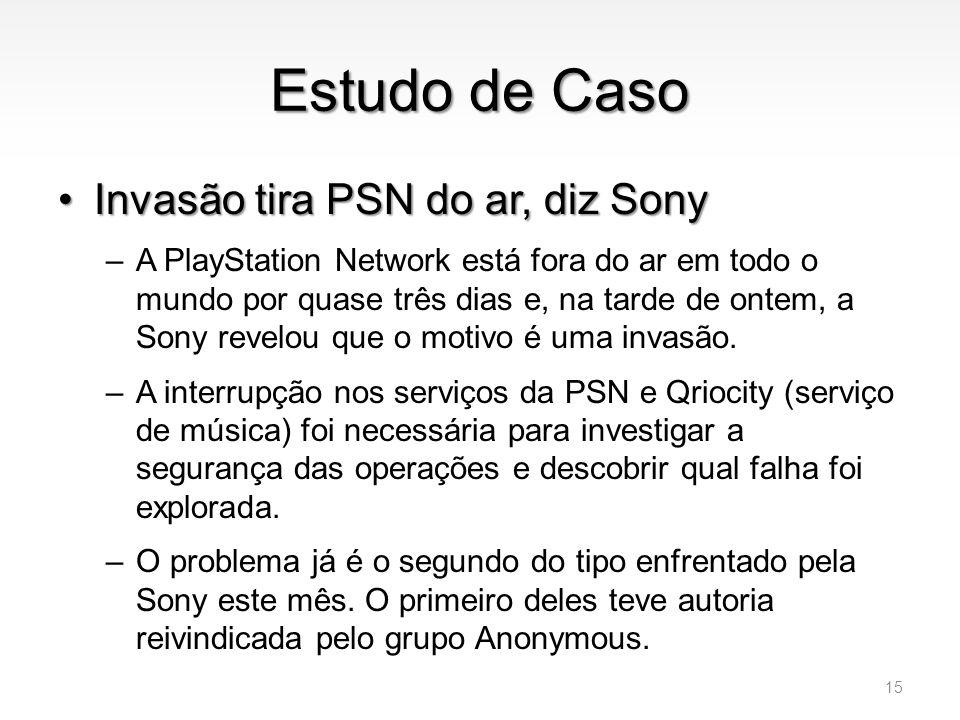 Estudo de Caso Invasão tira PSN do ar, diz Sony