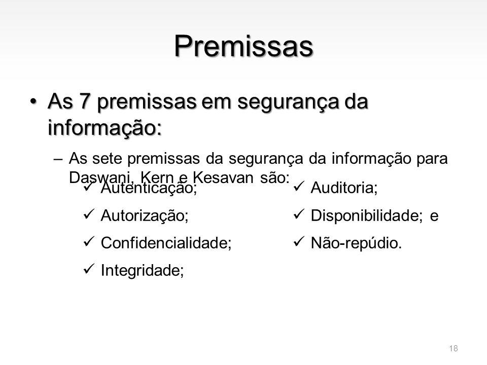 Premissas As 7 premissas em segurança da informação:
