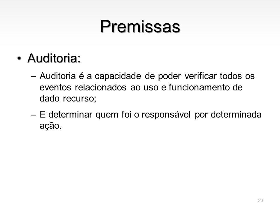 Premissas Auditoria: Auditoria é a capacidade de poder verificar todos os eventos relacionados ao uso e funcionamento de dado recurso;