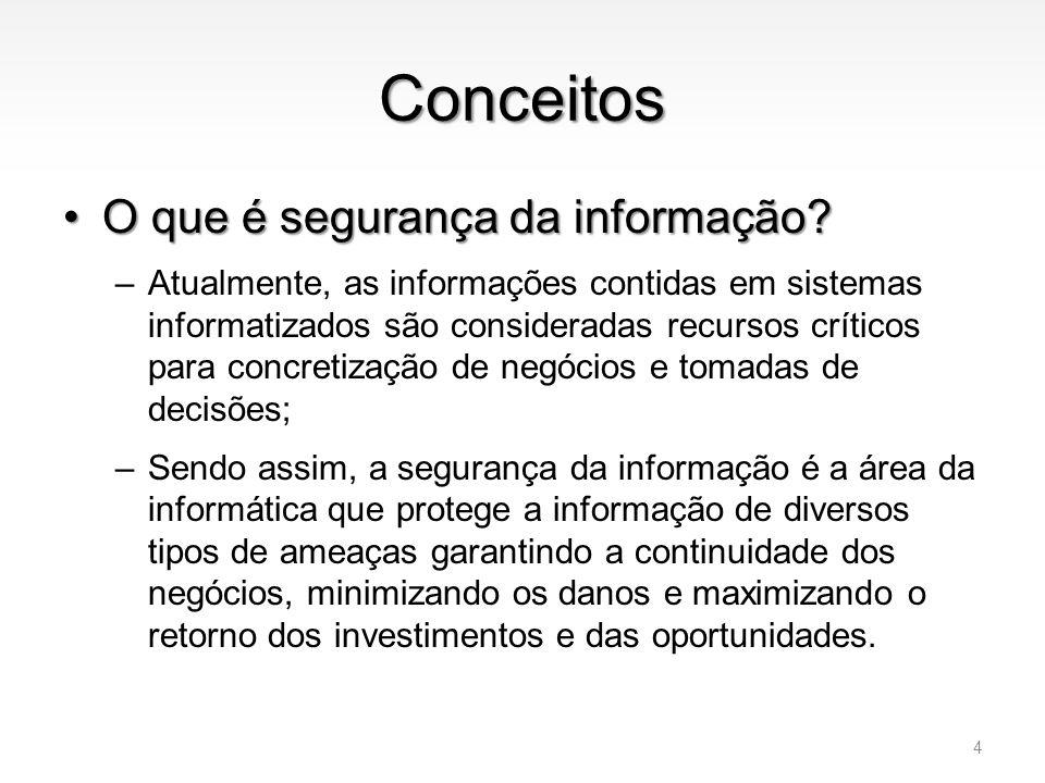Conceitos O que é segurança da informação