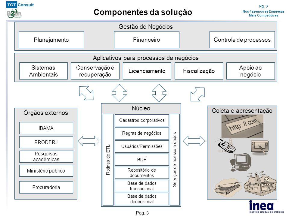 Núcleo integra diversos componentes da arquitetura de soluções propostas ao INEA