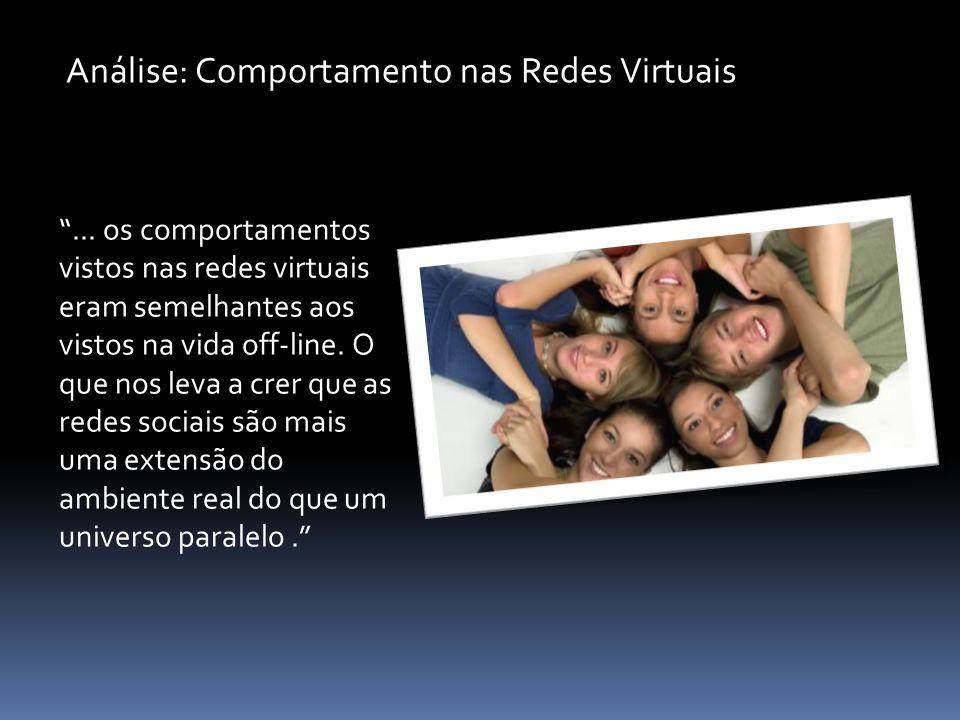 Análise: Comportamento nas Redes Virtuais